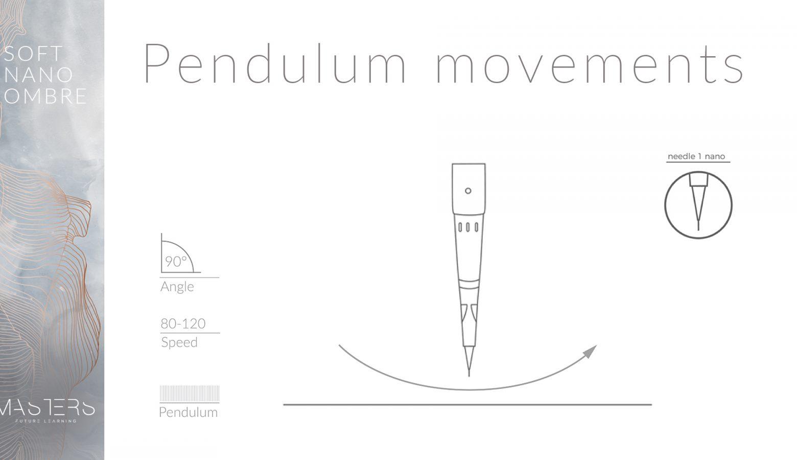 Pendulum movements