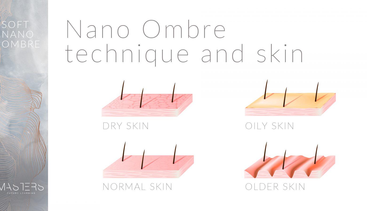 Nano Ombre technique and skin